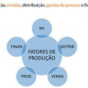 Curso-ONLINE-entendendo-as-organizacoes-empresariais–08.jpg