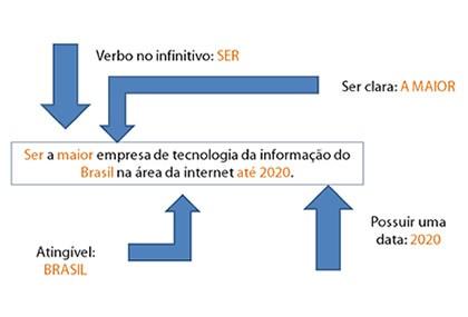Curso-ONLINE-planejamento-estrategico–05.jpg