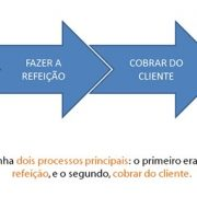 Curso-ONLINE-planejamento-estrategico–06.jpg