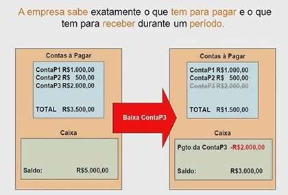 Curso-ONLINE-administracao-financeira–07.jpg