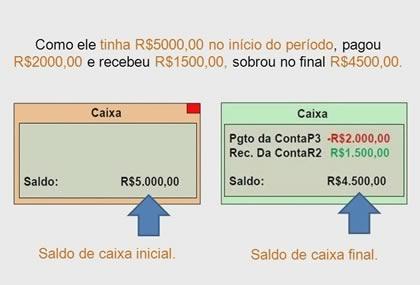 Curso-ONLINE-administracao-financeira–08.jpg