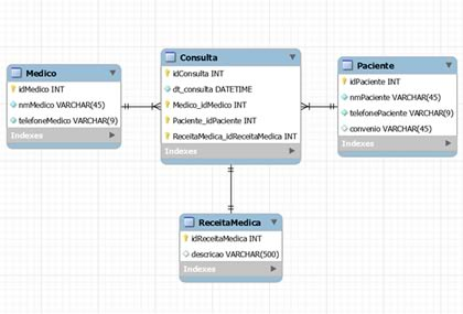 Curso-ONLINE-modelagem-de-dados-e-instrucoes-sql–08.jpg