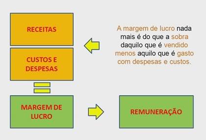 Curso-ONLINE-custos-e-formacao-do-preco-de-venda–02.jpg