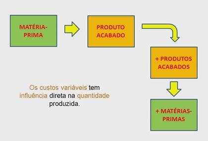 Curso-ONLINE-custos-e-formacao-do-preco-de-venda–03.jpg