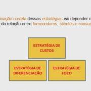 Curso-ONLINE-custos-e-formacao-do-preco-de-venda–04.jpg