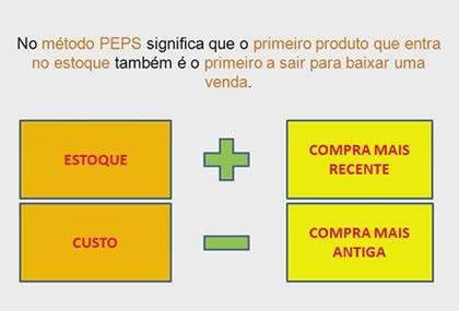 Curso-ONLINE-custos-e-formacao-do-preco-de-venda–05.jpg