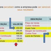 Curso-ONLINE-custos-e-formacao-do-preco-de-venda–08.jpg