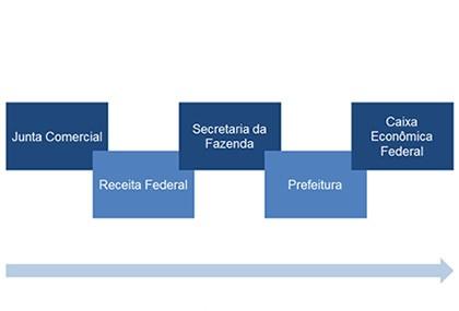 Curso-principios-para-abertura-de-uma-empresa–01.jpg