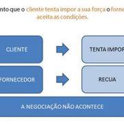 Curso-tecnicas-de-negociacao–02.jpg