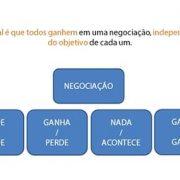 Curso-tecnicas-de-negociacao–03.jpg