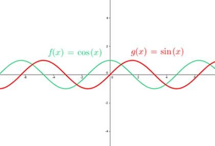 Curso-ONLINE-funcoes-e-trigonometria-basica-para-mecanica–03.jpg
