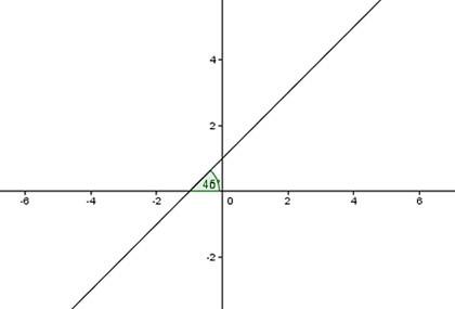 Curso-ONLINE-funcoes-e-trigonometria-basica-para-mecanica–05.jpg