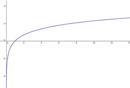 Curso-ONLINE-funcoes-e-trigonometria-basica-para-mecanica–06.jpg