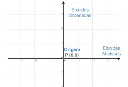 Curso-ONLINE-funcoes-e-trigonometria-basica-para-mecanica–07.jpg