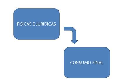 Curso-direito-do-consumidor-nocoes-basicas–04.jpg