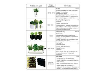 Curso-SlideShow-projeto-de-produto-tecnicas-de-design–PP-TD_curso_online-02.jpg