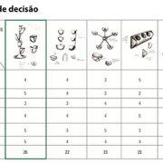 Curso-SlideShow-projeto-de-produto-tecnicas-de-design–PP-TD_curso_online-07.jpg