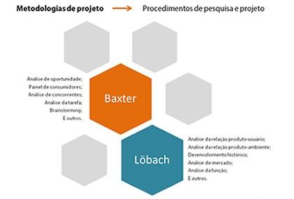 Curso-SlideShow-projeto-de-produto-tecnicas-de-design–PP-TD_curso_online-08.jpg