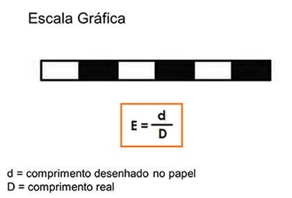 Curso-ONLINE-topografia-fundamentos–06.jpg