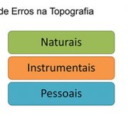 Curso-ONLINE-topografia-fundamentos–08.jpg