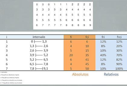 Curso-ONLINE-estatistica-fundamental–01.jpg