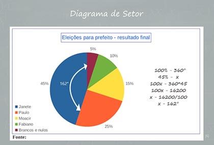Curso-ONLINE-estatistica-fundamental–09.jpg
