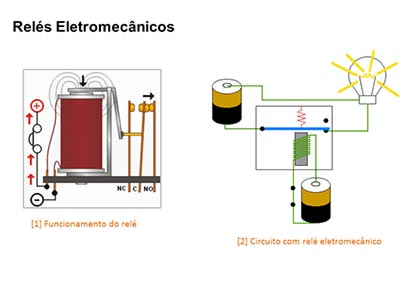Curso-ONLINE-eletronica-industrial-principios-basicos–05.jpg