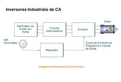 Curso-ONLINE-eletronica-industrial-principios-basicos–08.jpg