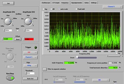 Curso-ONLINE-instrumentacao-eletronica-osciloscopio–08.jpg
