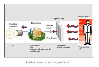 Curso-ONLINE-sensores-eletricos-e-eletronicos–09.jpg