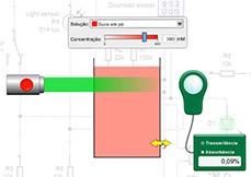 Sensores Elétricos e Eletrônicos