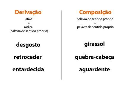 Curso-ONLINE-gramatica-e-nova-ortografia–06.jpg