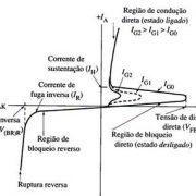 Curso-ONLINE-eletronica-industrial-avancada–08.jpg