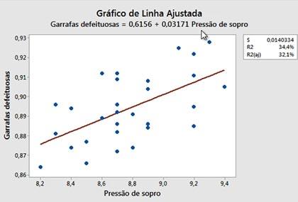 Curso-ONLINE-estatistica-com-minitab–05.jpg