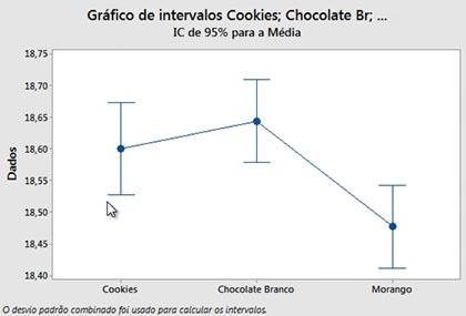 Curso-ONLINE-estatistica-com-minitab–09.jpg