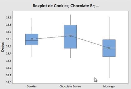 Curso-ONLINE-estatistica-com-minitab–10.jpg