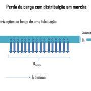 Curso-ONLINE-hidraulica-conceitos-essenciais–01.jpg