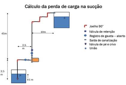 Curso-ONLINE-hidraulica-conceitos-essenciais–08.jpg