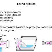 Curso-ONLINE-sistemas-prediais-hidrossanitarios–05.jpg