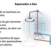 Curso-ONLINE-sistemas-prediais-hidrossanitarios–09.jpg
