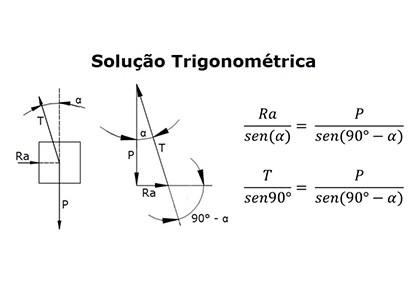 Curso-ONLINE-mecanica-tecnica–05