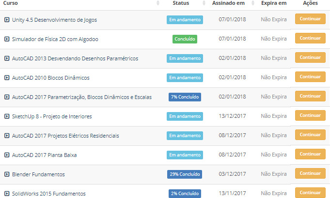 Cursos Biblioteca Virtual